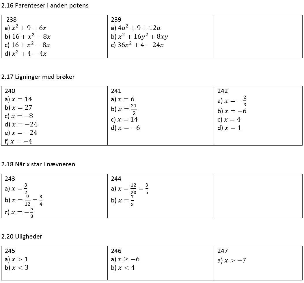 løsning af ligninger